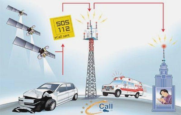 e-call-1